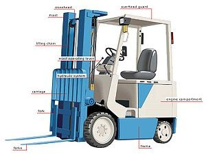 COUNTERBALANCED FORKLIFT COMPONENTS